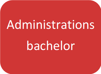 administrationsba.png
